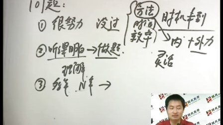 【刘瑞】2013执业医师规划02