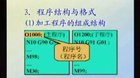 数控操作维护技术操作指南20 09数控铣床操作指南(九)