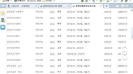 老同志普洱茶批发价格2012年9月最新价格行情