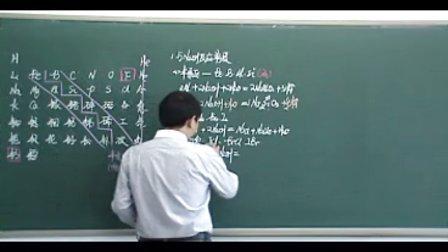 2012年10月27日精华学校北大地高三化学周期律1