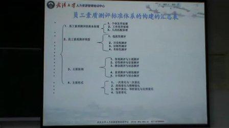 武汉大学人力资源师统考培训双证班招聘配置(一、二级)