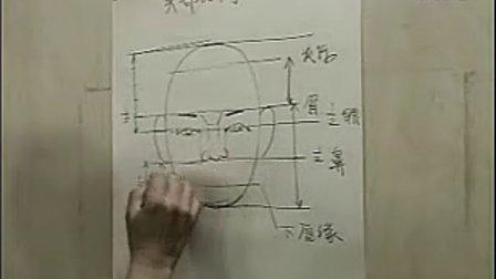 中央美术学院教授陈伟生教学第二部分 头像的基本形和比例