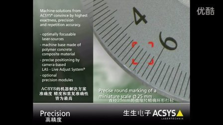 ACSYS激光设备高精度加工工件介绍
