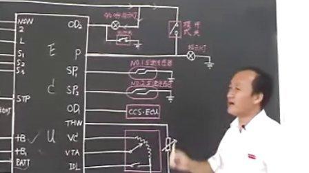 【自动变速箱维修 】七、电液控制原理
