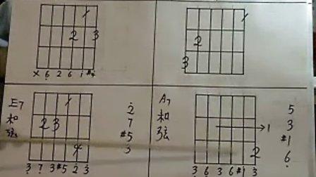 吉他教学入门(65)