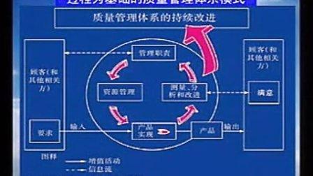 质量管理内审员实用培训教程 - 02