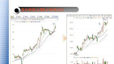 中国国际期货南京营业部20120923培训