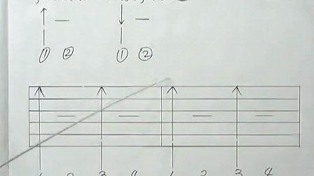 吉他入门第六讲吉他的扫弦方法·第一季