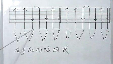 吉他入门第九讲扫弦练习歌曲《童年》·第一季