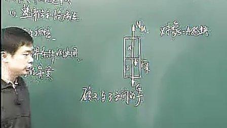 高中物理人教版新课标必修一物体受力平衡练习课堂实录教学视频
