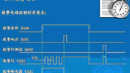 三菱PLC编程入门视频教程