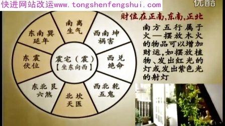 苏民峰麦玲玲买房如何看风水-如何看墓地风水-风水学入门如何看阳宅风水
