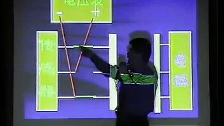 李东江 现代汽车电控系统检测诊断新理念 4