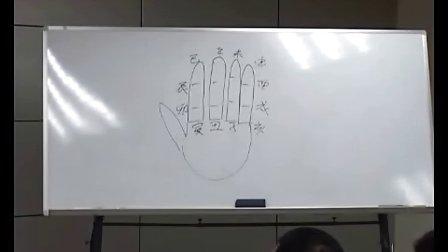 董易奇-八字预测学讲座初级入门录像02