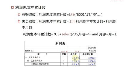 2012南京市鼓楼区用友财务软件-13962436287-用友UFO报表培训