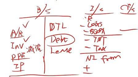 汤老师炫财务三步曲—24秒带您领略直接法、间接法在CFO中的计算