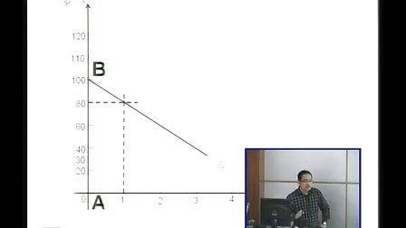 初中数学八年级《二元一次方程与一次函数 2》福安学校兰静深圳市网络课堂初中数学同步课堂优秀课例