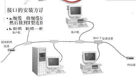 计算机网络与通信 06 哈工大(全42讲见专辑)视频教程观看
