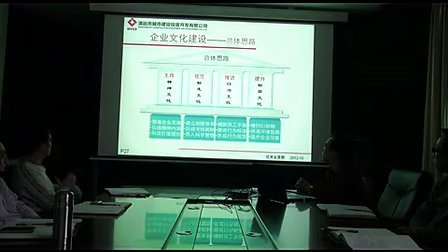 企业文化建设培训视频