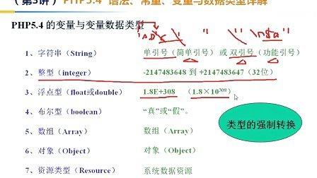 php1002012视频教程php-3_www.pifa.cn服装批发友情上传