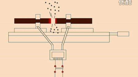 【全套建筑工程施工动画+施工工艺】闪光对焊