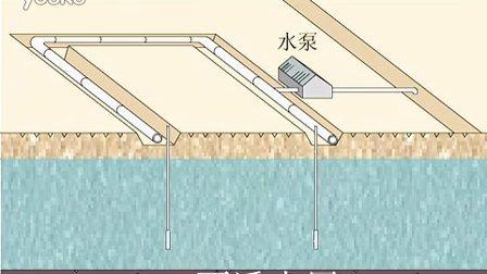 【全套建筑工程施工动画+施工工艺】井点降水原理