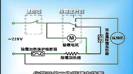 冰箱维修集锦_标清