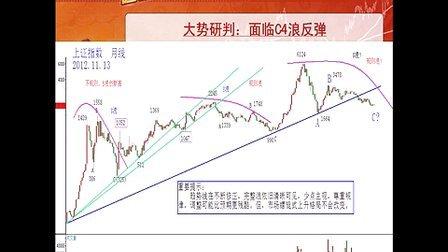 深圳推手之超级实战赢家(中级)第二讲之《解读江恩买卖技巧2》