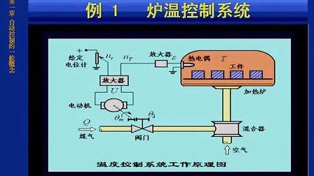 自动控制理论-教学视频教程-西安交通大学-唐小军-第02讲