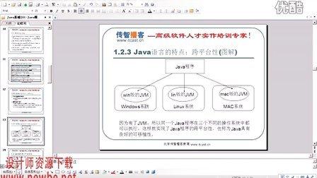 Java基础视频教程-软件编程入门教程 (1)