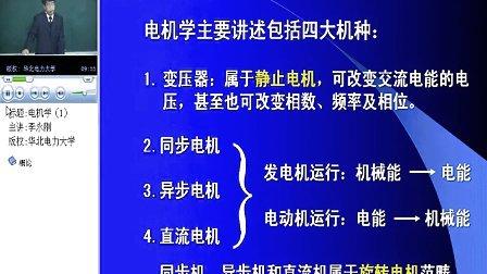 华北电力大学 电机学 87讲 全套视频教程下载加QQ896730850