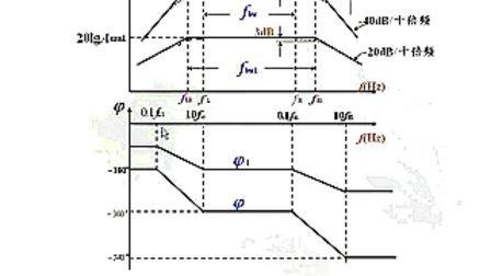 电路电子技术(第45讲)-模电部分