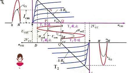 电路电子技术(第46讲)-模电部分