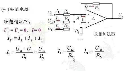 电路电子技术(第59讲)-模电部分