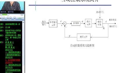 西安电子科大 自动控制原理 37讲 全套视频教程下载加QQ896730850