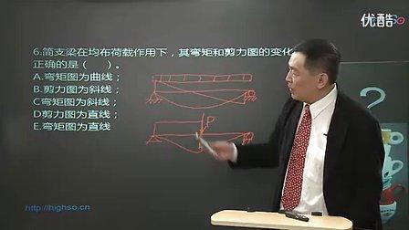 一级建造师建筑工程实务王树京老师考题精解(一)Q1833916994