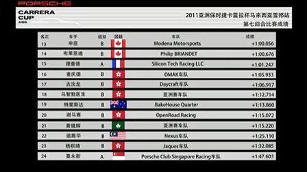 亚洲保时捷卡雷拉杯马来西亚第七及第八回合精华 - 龚怀主旁述