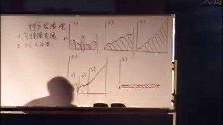 陶铭:从经济分析角度看安利商机2(1)