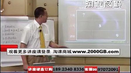 最新高清管理培训讲座视频-夏祯-生产人员在岗培训指导技巧