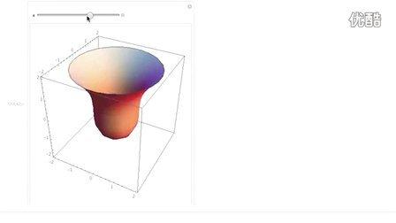 Wolfram 可以真正改变世界的编程语言 中文字幕