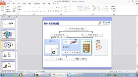 SAP MM视频