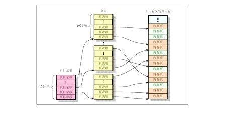 Linux内核编程47(1)
