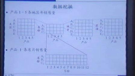 陈启申ERP讲座 中