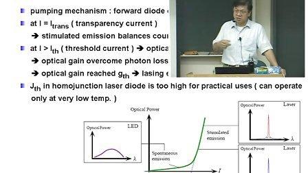 024國立交通大學 光電子學 第六章 Laser Diodes970529