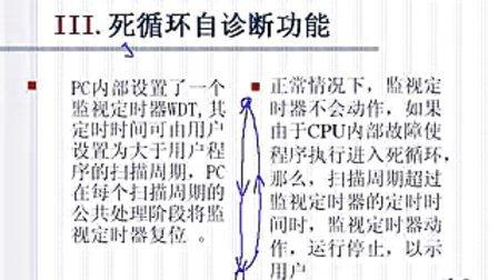 东南大学可编程控制器(共40集)05