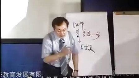 领导商数-成功经理人的管理艺术 02
