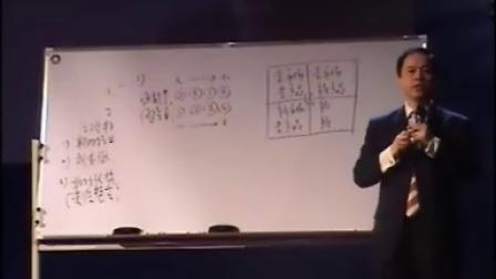 陶铭:从经济分析角度看安利商机4(1)