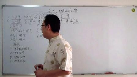 贾秉然老师易法自然第十一课 天干地支(一)