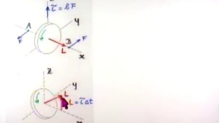 MIT教学视频之24