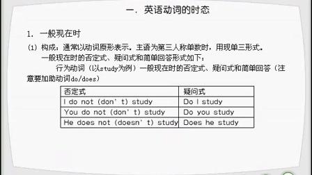 新东方高中英語词汇语法课堂语法百日通1